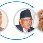 काङ्ग्रेस सभापति देउवालाई प्रधानमन्त्री बन्न प्रचण्ड-नेपाल पक्षको प्रस्ताव